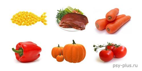 В чем содержится витамин р